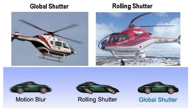 Global Shutter Camera Board