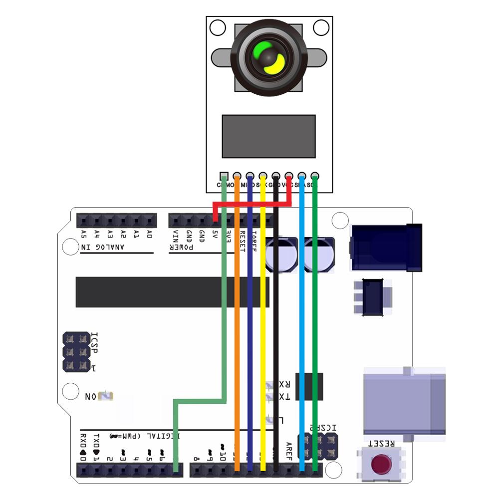 arducam mini cameras tutorial - arducam miniature cameras wiring diagram 4 wire security camera wire color diagram arducam