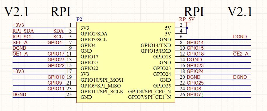 Multi-Camera Adapter Board V2 1 - Camera solutions for