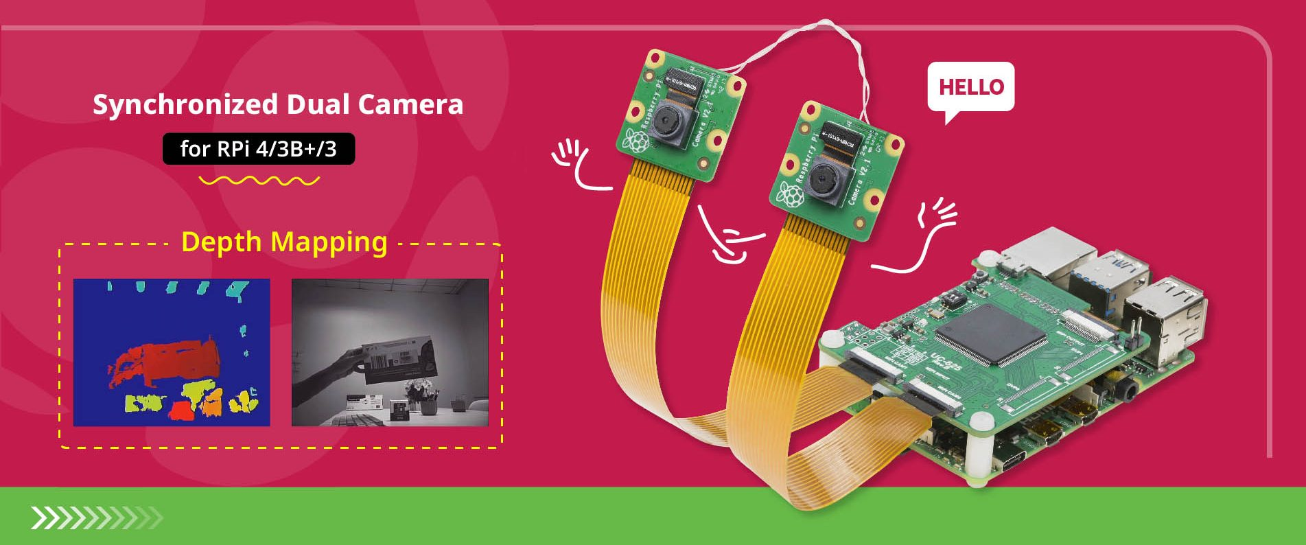 arducam-dual-sync-cam-stereo-pi-banner-mapping