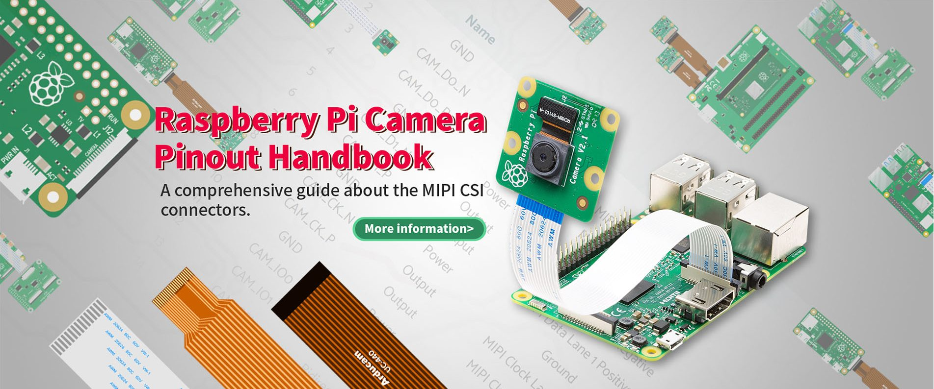 Raspberry Pi Camera Pinout Handbook banner 1