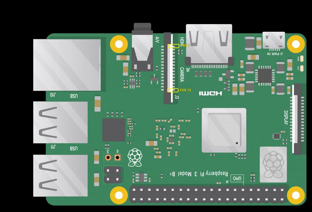 motherboard pi 3