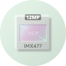 12MP IMX477 Cameras