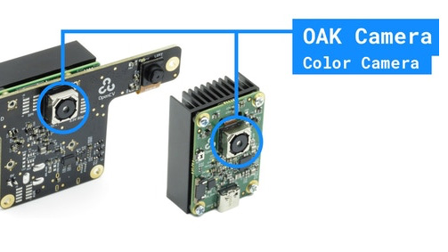 OAK color camera