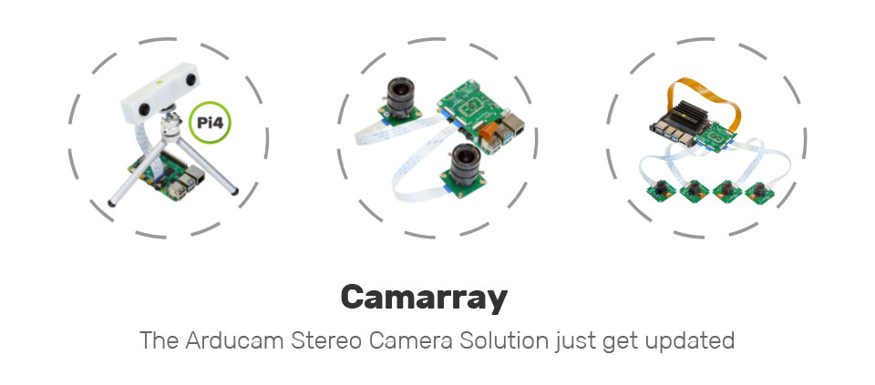 arducam camarray stereo camera hat released