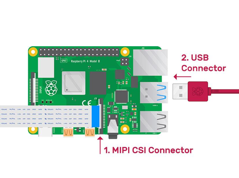 raspberry pi camera connectors in 2 kinds 2