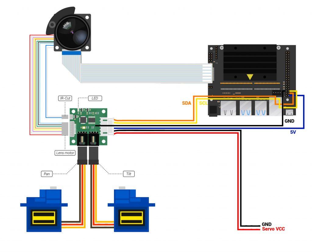 HardwareConnection pan tilt zoon camera raspberry pi