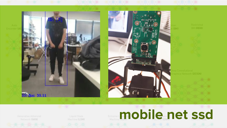 dynamic tracking system with opencv ai kit