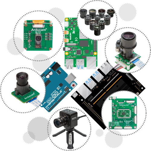 embedded vision camera solutions based on raspberry pi or jetson nano and arduino