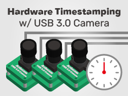 USB 3 industrial camera with timestamping