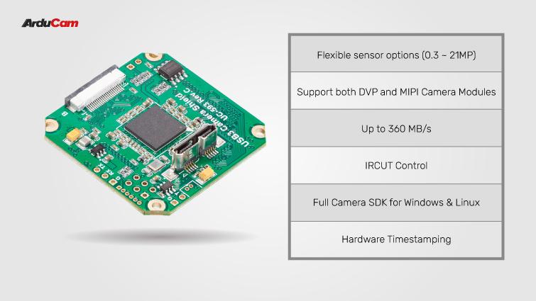 USB 3 industrial grade imaging sensors and development platforms