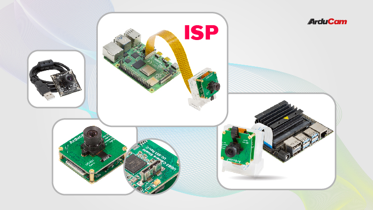 color global shutter camera solution with csi and usb 3.0 interfaces
