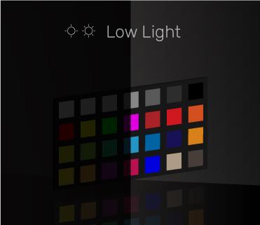 low light starvis sensors