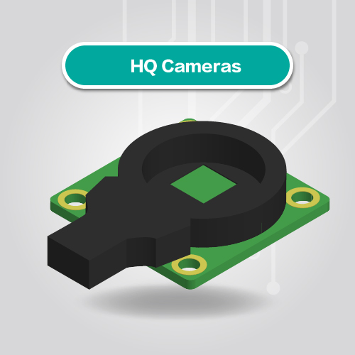HQ camera module