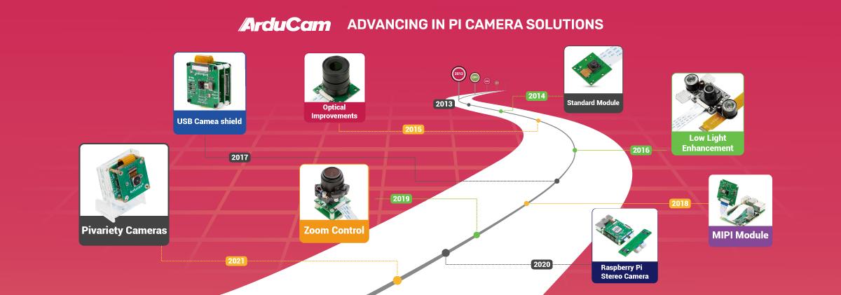 complete raspberry pi camera solutions