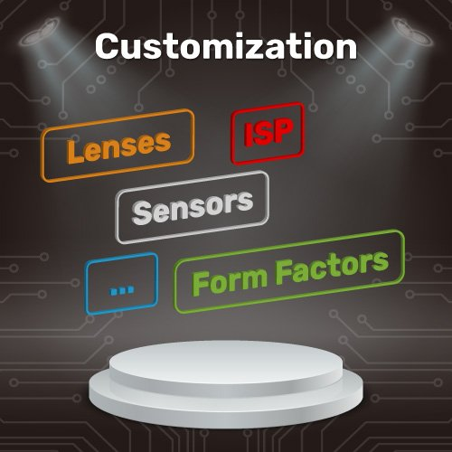Customization 1