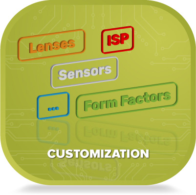 Customization services 1