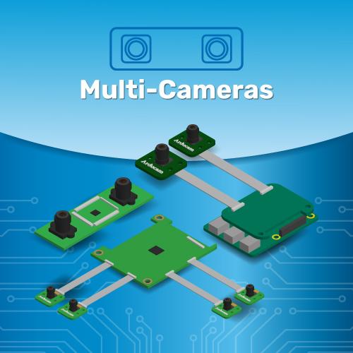 Multi Cameras