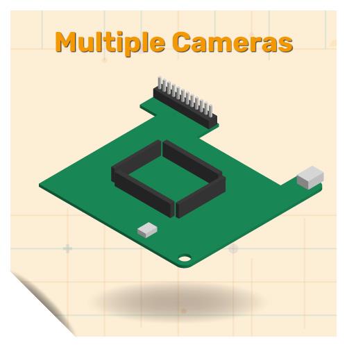 Multiple Cameras 2