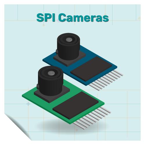 SPI Cameras 2