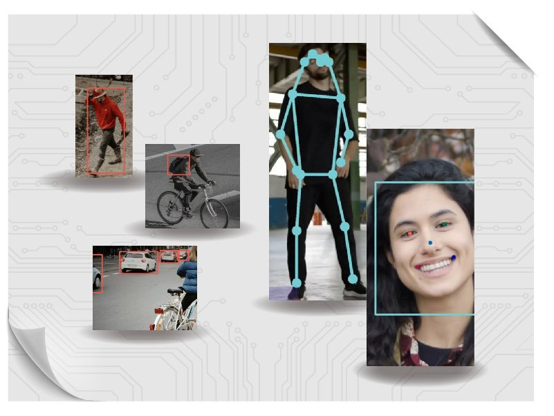 ai models compatible with opencv ai kit