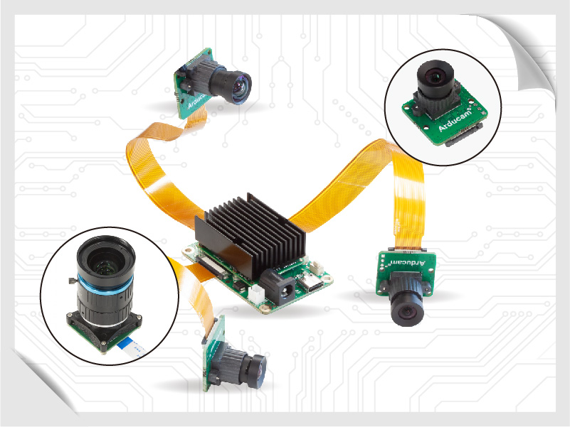cameras for opencv ai kits