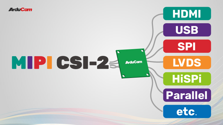 how you can convert mipi csi 2 to other interfaces with converters and bridges
